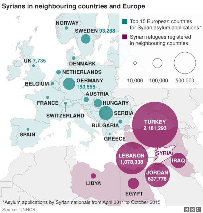 syrian_refugees_all_09112015