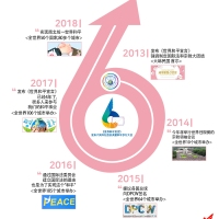 HWPL《世界和平宣言》发布六周年 纪念庆典暨和平步行大会的沿革